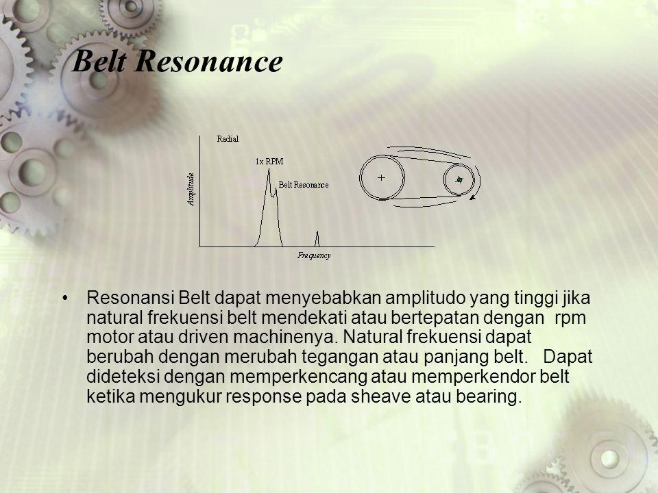 Belt Resonance Resonansi Belt dapat menyebabkan amplitudo yang tinggi jika natural frekuensi belt mendekati atau bertepatan dengan rpm motor atau driv