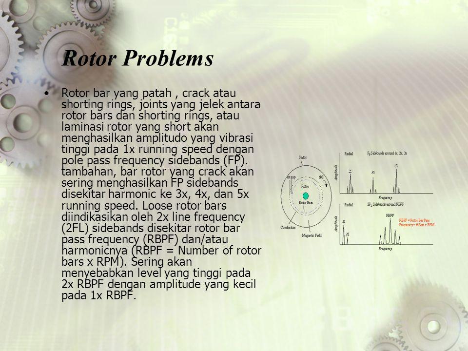 Rotor Rub Rotor Rub menghasilkan spectrum yang sama dengan Mechanical Looseness ketika bagian yang berputar contact dengan bagian yang stasioner.