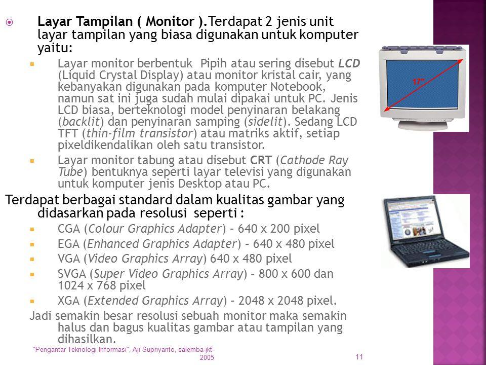  Layar Tampilan ( Monitor ).Terdapat 2 jenis unit layar tampilan yang biasa digunakan untuk komputer yaitu:  Layar monitor berbentuk Pipih atau seri