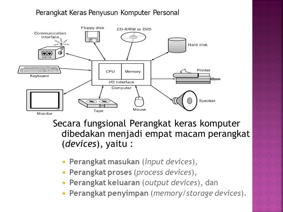 Secara fungsional Perangkat keras komputer dibedakan menjadi empat macam perangkat (devices), yaitu :  Perangkat masukan (input devices),  Perangkat