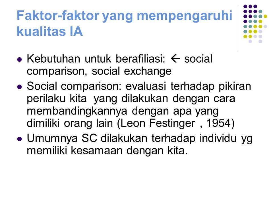 Faktor-faktor yang mempengaruhi kualitas IA Kebutuhan untuk berafiliasi:  social comparison, social exchange Social comparison: evaluasi terhadap pikiran perilaku kita yang dilakukan dengan cara membandingkannya dengan apa yang dimiliki orang lain (Leon Festinger, 1954) Umumnya SC dilakukan terhadap individu yg memiliki kesamaan dengan kita.