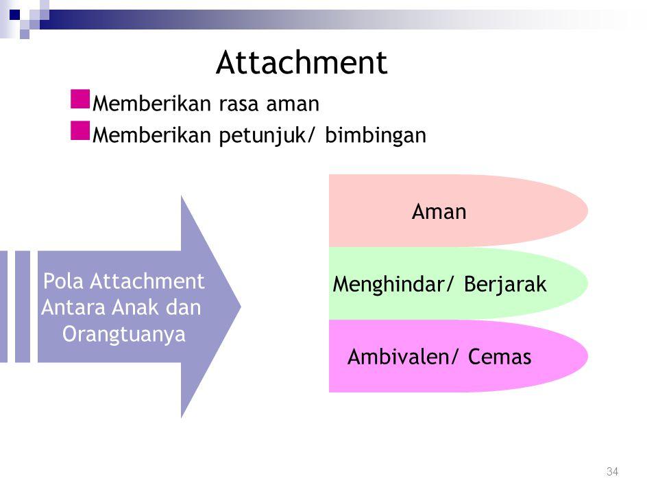 Mengapa Kita Membutuhkan Attachment? Penjelasan biologis: attachment merupakan kebutuhan biologis alamiah pada setiap makhluk hidup Teori belajar: att