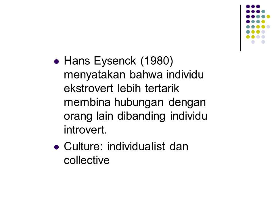 Hans Eysenck (1980) menyatakan bahwa individu ekstrovert lebih tertarik membina hubungan dengan orang lain dibanding individu introvert.