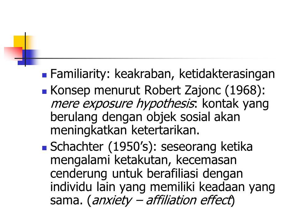 Familiarity: keakraban, ketidakterasingan Konsep menurut Robert Zajonc (1968): mere exposure hypothesis: kontak yang berulang dengan objek sosial akan meningkatkan ketertarikan.