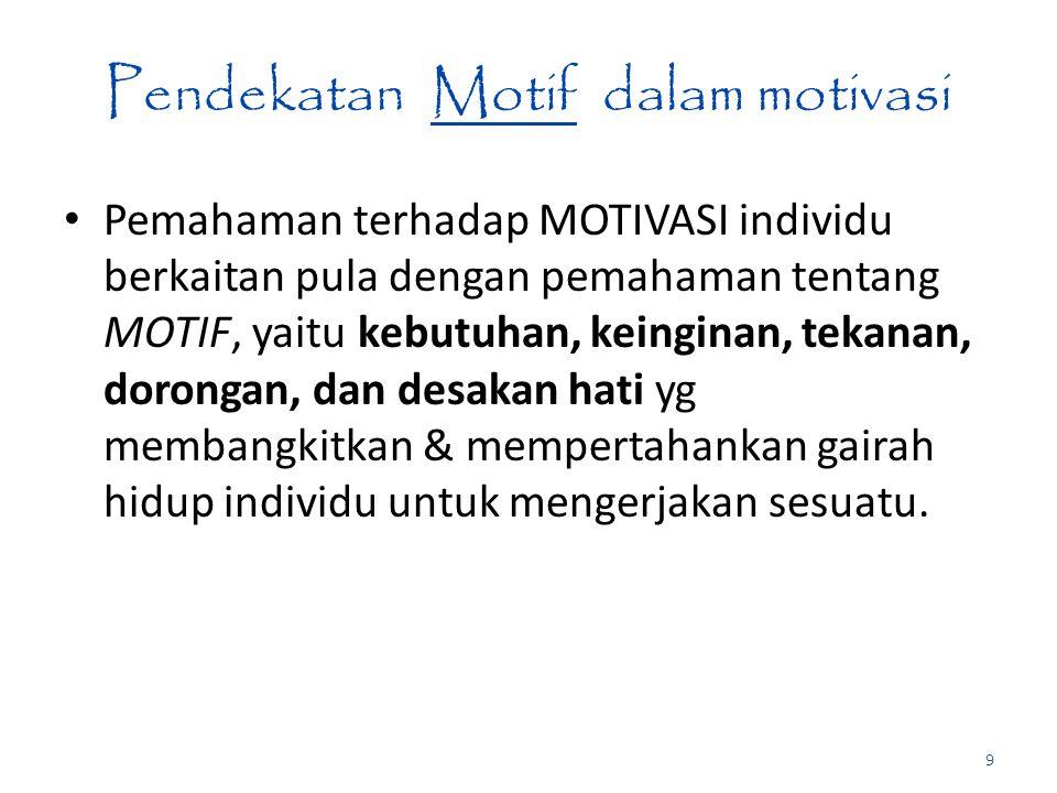 Pendekatan Motif dalam motivasi Pemahaman terhadap MOTIVASI individu berkaitan pula dengan pemahaman tentang MOTIF, yaitu kebutuhan, keinginan, tekana