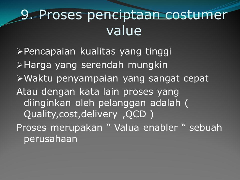 9. Proses penciptaan costumer value  Pencapaian kualitas yang tinggi  Harga yang serendah mungkin  Waktu penyampaian yang sangat cepat Atau dengan