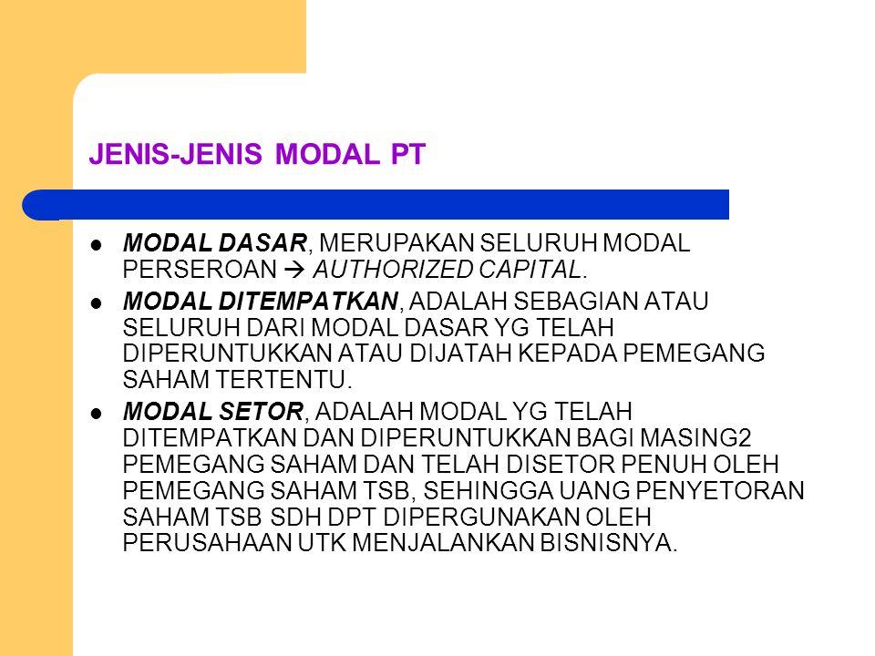 JENIS-JENIS MODAL PT MODAL DASAR, MERUPAKAN SELURUH MODAL PERSEROAN  AUTHORIZED CAPITAL. MODAL DITEMPATKAN, ADALAH SEBAGIAN ATAU SELURUH DARI MODAL D