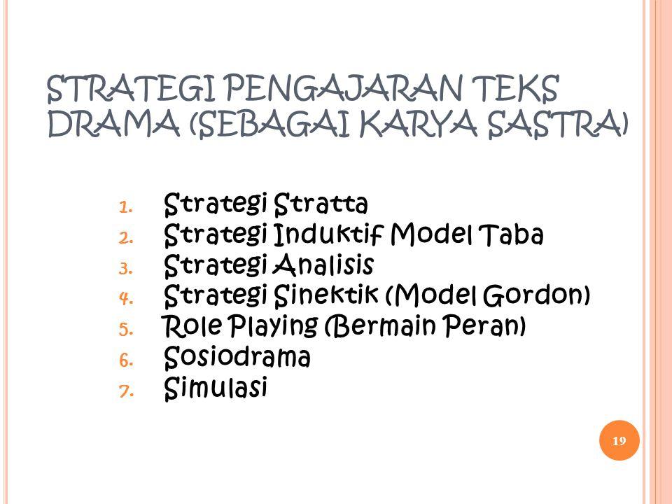 STRATEGI PENGAJARAN TEKS DRAMA (SEBAGAI KARYA SASTRA) 1. Strategi Stratta 2. Strategi Induktif Model Taba 3. Strategi Analisis 4. Strategi Sinektik (M