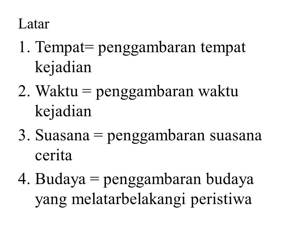 Latar 1.Tempat= penggambaran tempat kejadian 2.Waktu = penggambaran waktu kejadian 3.Suasana = penggambaran suasana cerita 4.Budaya = penggambaran bud