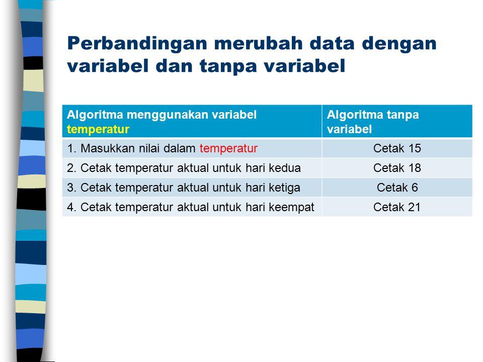 Perbandingan merubah data dengan variabel dan tanpa variabel Algoritma menggunakan variabel temperatur Algoritma tanpa variabel 1.