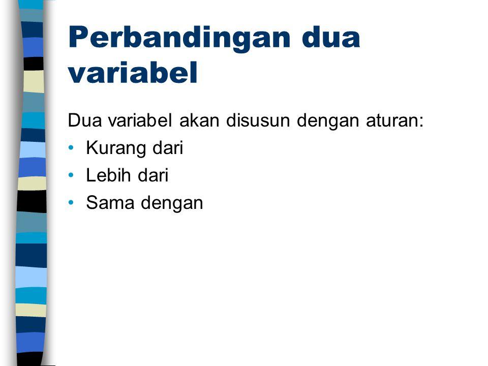 Perbandingan dua variabel Dua variabel akan disusun dengan aturan: Kurang dari Lebih dari Sama dengan
