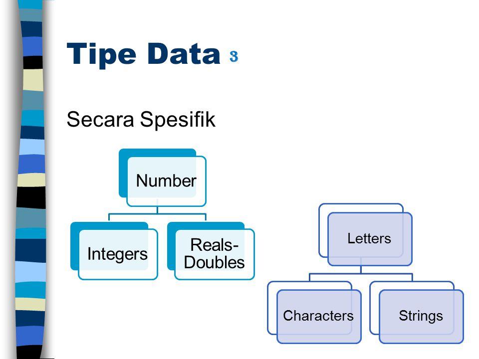 Tipe Data Secara Spesifik 3 NumberIntegers Reals- Doubles LettersCharactersStrings