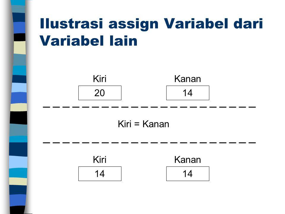 Ilustrasi assign Variabel dari Variabel lain 20 Kiri 14 Kanan 14 Kiri 14 Kanan Kiri = Kanan