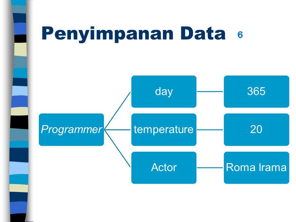 Penyimpanan Data 6 Yang dapat dilakukan programmer terhadap data: Mengganti jumlah hari.