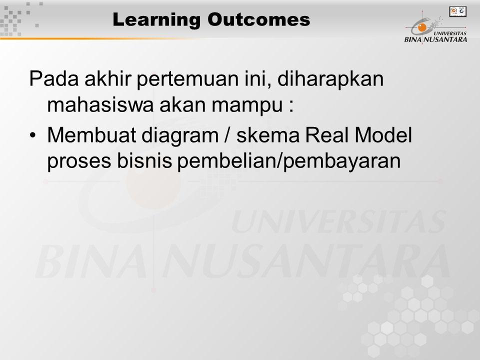 Learning Outcomes Pada akhir pertemuan ini, diharapkan mahasiswa akan mampu : Membuat diagram / skema Real Model proses bisnis pembelian/pembayaran