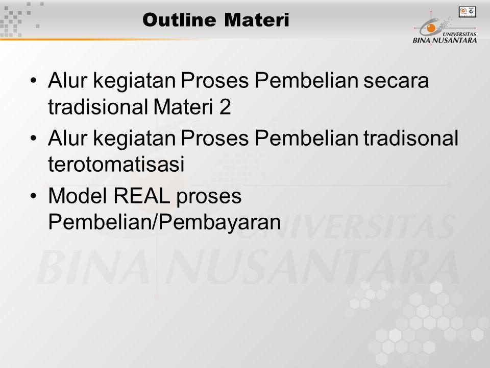 Outline Materi Alur kegiatan Proses Pembelian secara tradisional Materi 2 Alur kegiatan Proses Pembelian tradisonal terotomatisasi Model REAL proses P