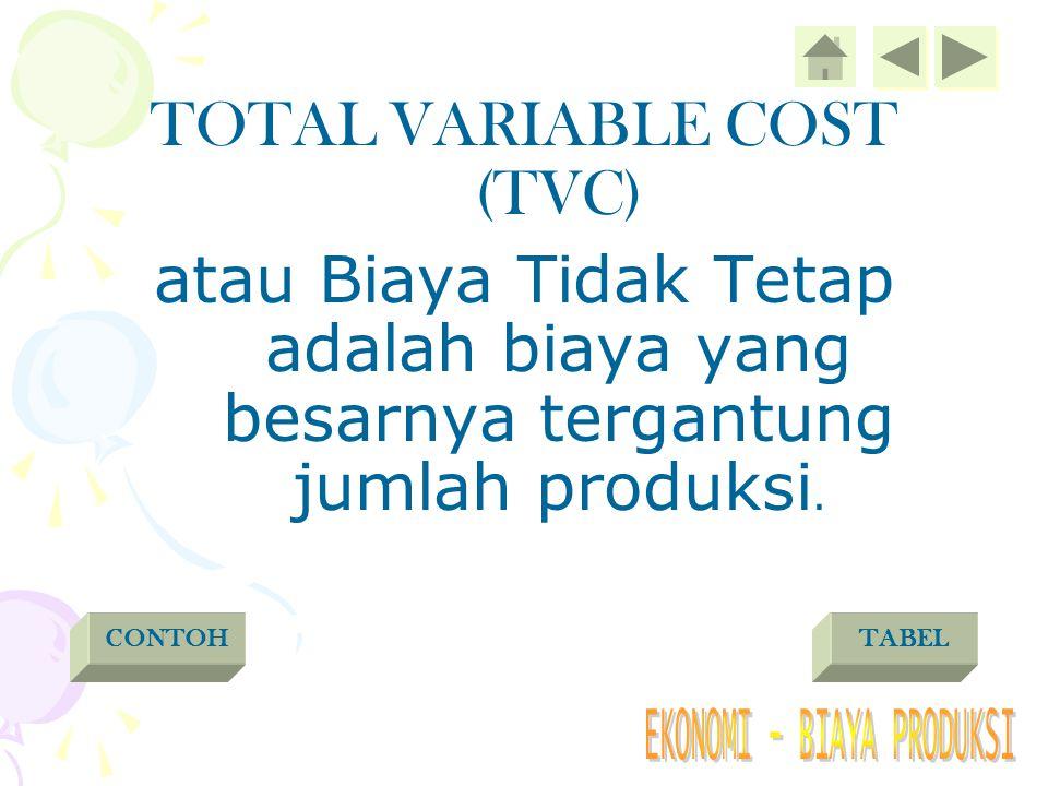 TOTAL FIXED COST atau Biaya Tetap adalah biaya yang besarnya tidak tergantung jumlah produksi. CONTOH TABEL