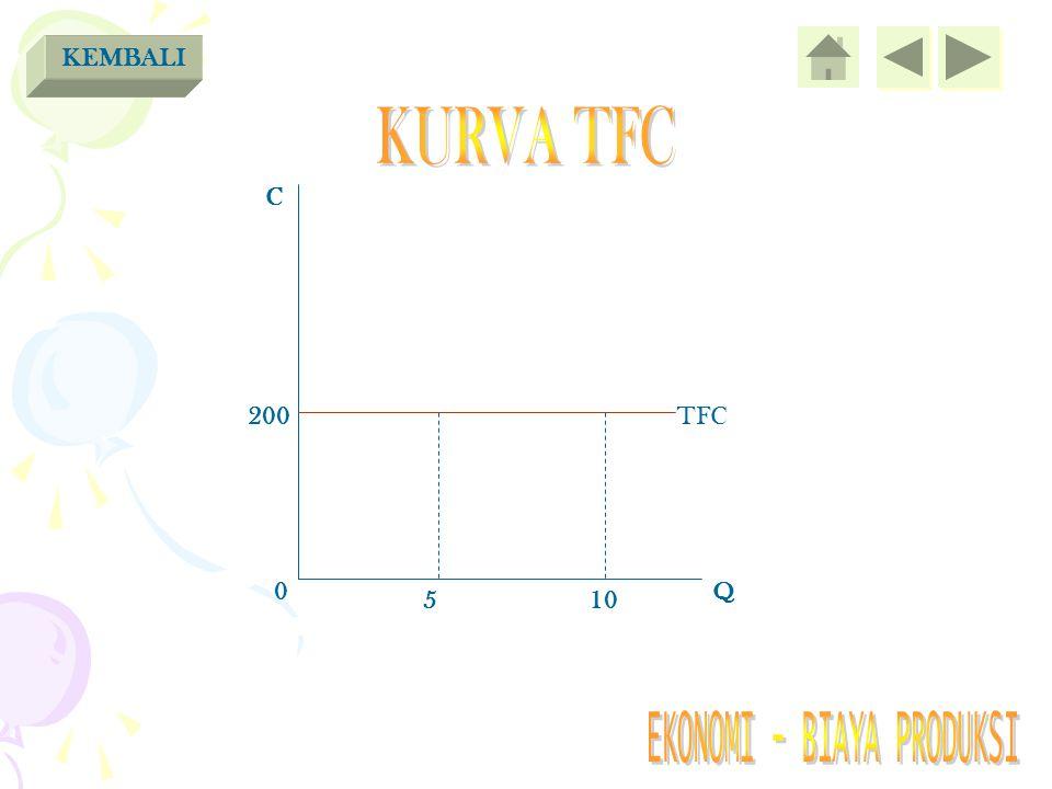 QTFC 0 200 1 2 3 4 5 6 7 8 9 10 200 KURVA