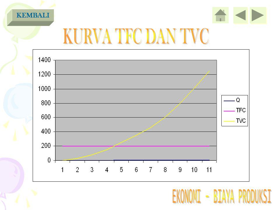 QTFCTVC 0 2000 1 30 2 200 80 3 200 150 4 200 250 5 200 350 6 200 460 7 200 600 8 200 800 9 200 1,010 10 200 1,250 TABEL