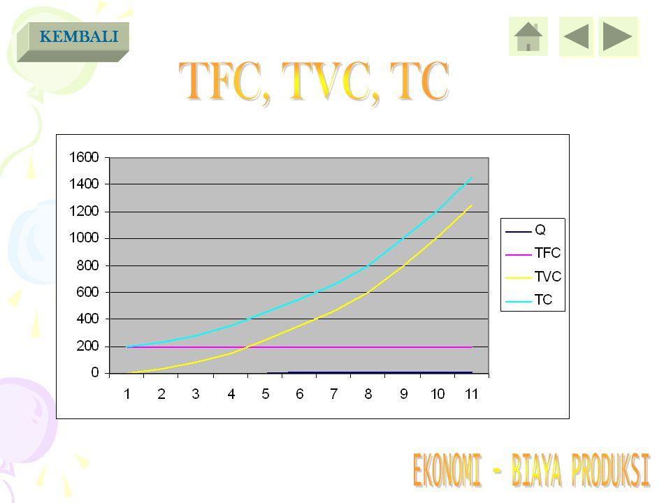 QTFCTVCTC 0 2000 1 30 230 2 200 80 280 3 200 150 350 4 200 250 450 5 200 350 550 6 200 460 660 7 200 600 800 8 200 800 1,000 9 200 1,010 1,210 10 200