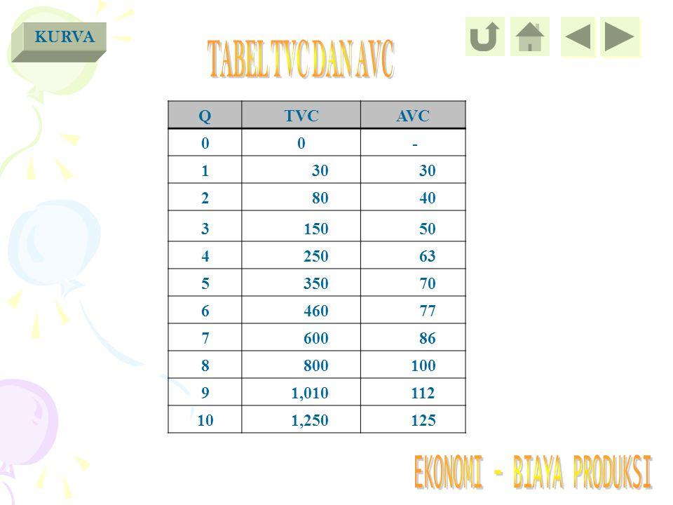 200 C 0Q TFC AFC KEMBALI