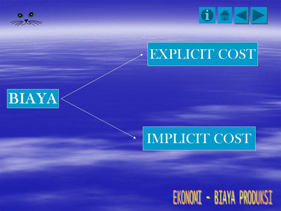 Seluruh beban keuangan yang dikeluarkan oleh produsen untuk memproduksi suatu barang atau jasa