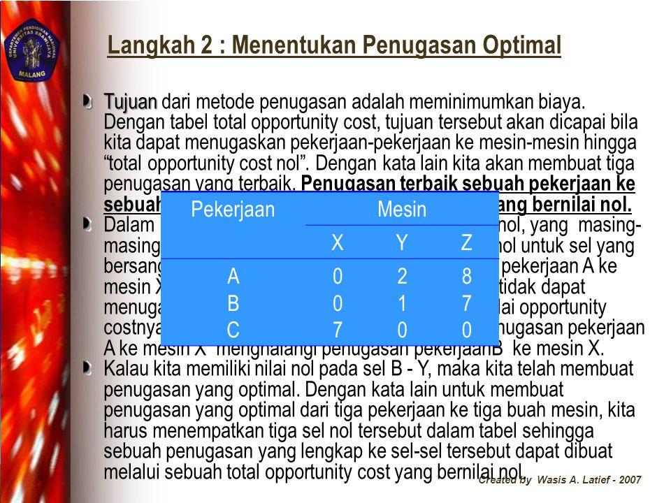 Created by Wasis A. Latief - 2007 Langkah 1. Menentukan Tabel Opportunity Cost Tabel Opportunity Cost : Biaya opportunity dari pekerjaan-pekerjaan ter