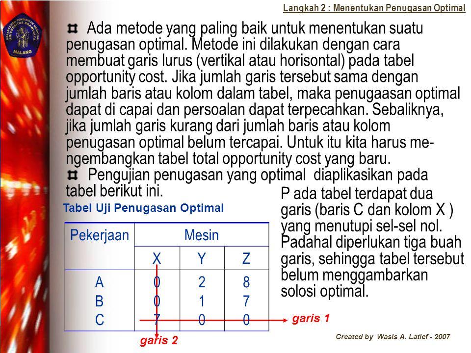 Created by Wasis A. Latief - 2007 Langkah 2 : Menentukan Penugasan Optimal Tujuan Tujuan dari metode penugasan adalah meminimumkan biaya. Dengan tabel
