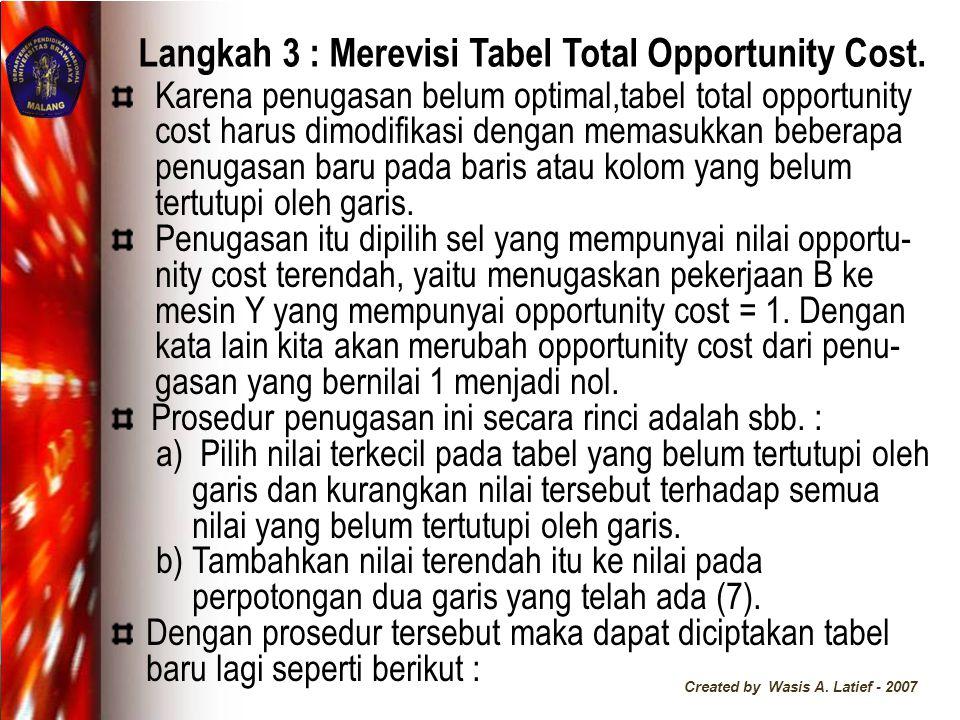 Created by Wasis A. Latief - 2007 Langkah 2 : Menentukan Penugasan Optimal Tabel Uji Penugasan Optimal PekerjaanMesin XYZ ABCABC 007007 210210 870870