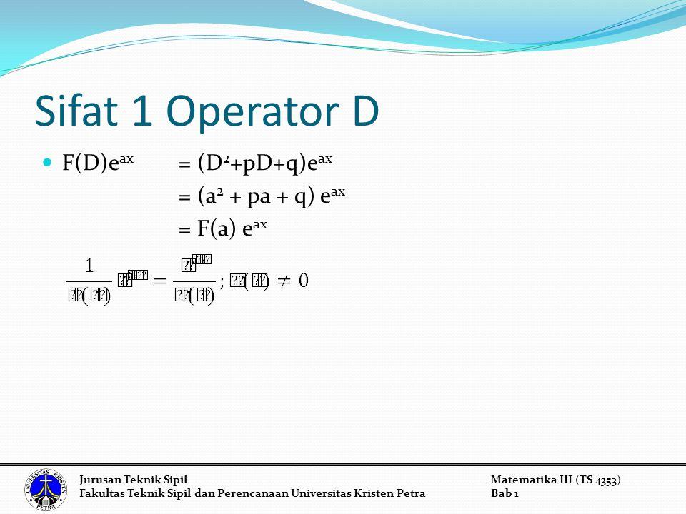 Sifat 1 Operator D F(D)e ax = (D 2 +pD+q)e ax = (a 2 + pa + q) e ax = F(a) e ax Jurusan Teknik SipilMatematika III (TS 4353) Fakultas Teknik Sipil dan Perencanaan Universitas Kristen PetraBab 1