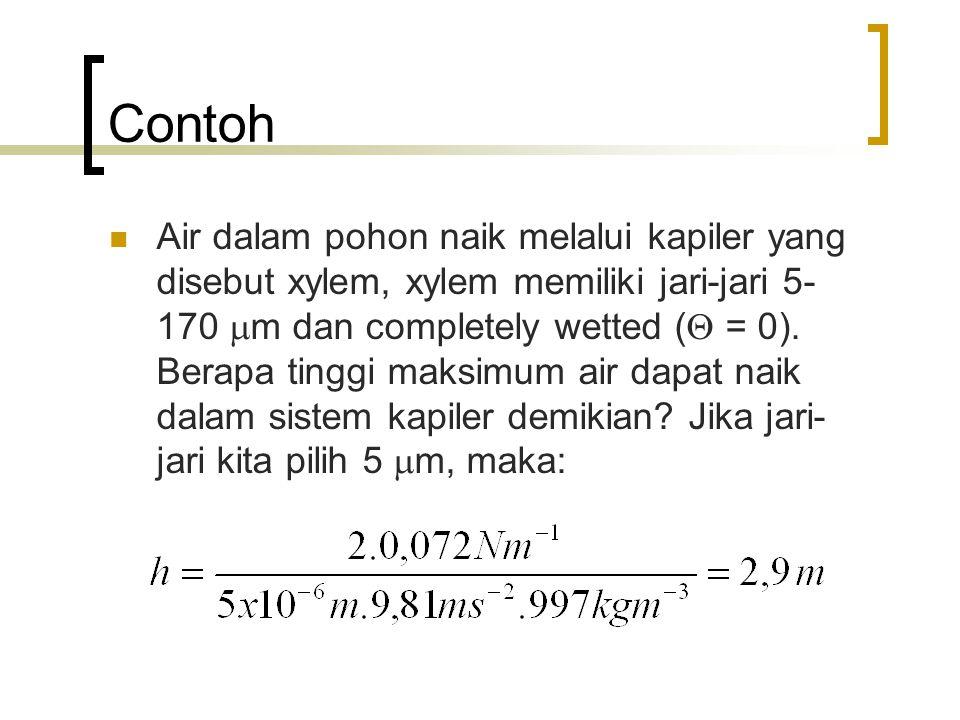 Contoh Air dalam pohon naik melalui kapiler yang disebut xylem, xylem memiliki jari-jari 5- 170  m dan completely wetted (  = 0). Berapa tinggi maks
