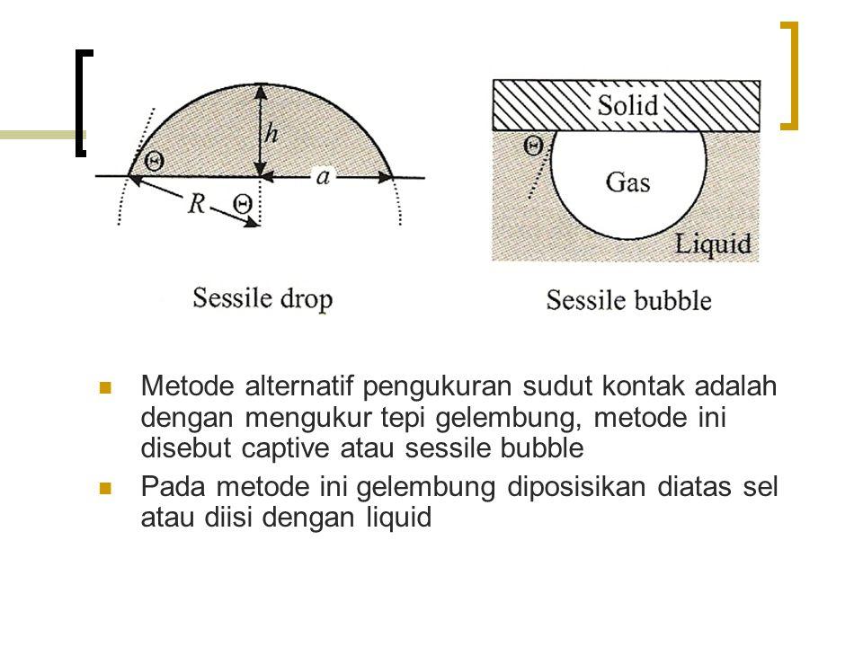 Metode alternatif pengukuran sudut kontak adalah dengan mengukur tepi gelembung, metode ini disebut captive atau sessile bubble Pada metode ini gelemb