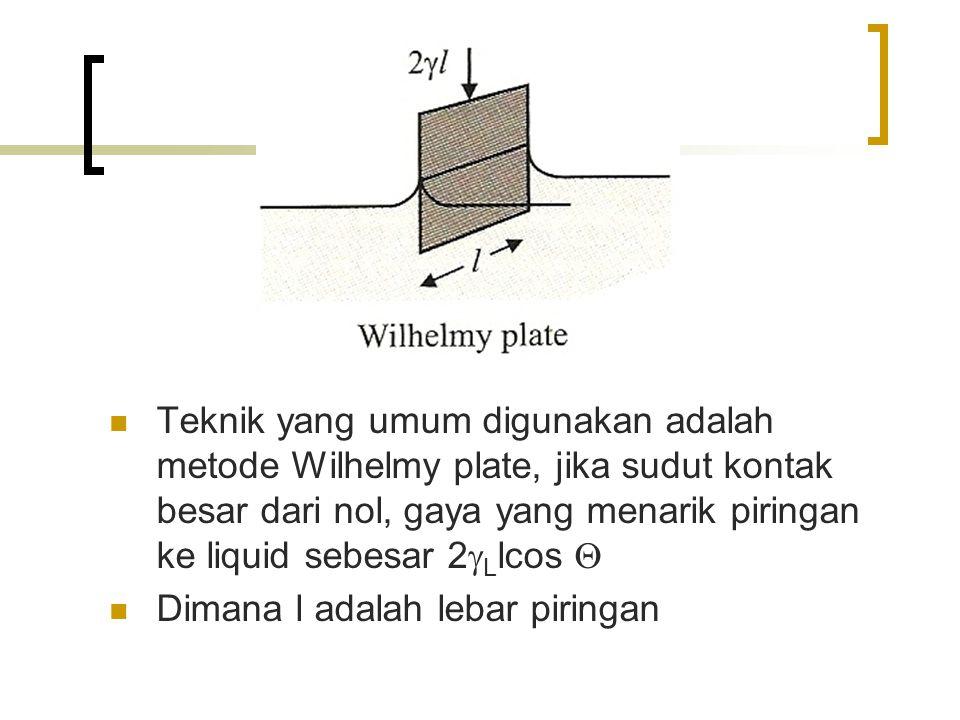 Teknik yang umum digunakan adalah metode Wilhelmy plate, jika sudut kontak besar dari nol, gaya yang menarik piringan ke liquid sebesar 2  L lcos  D
