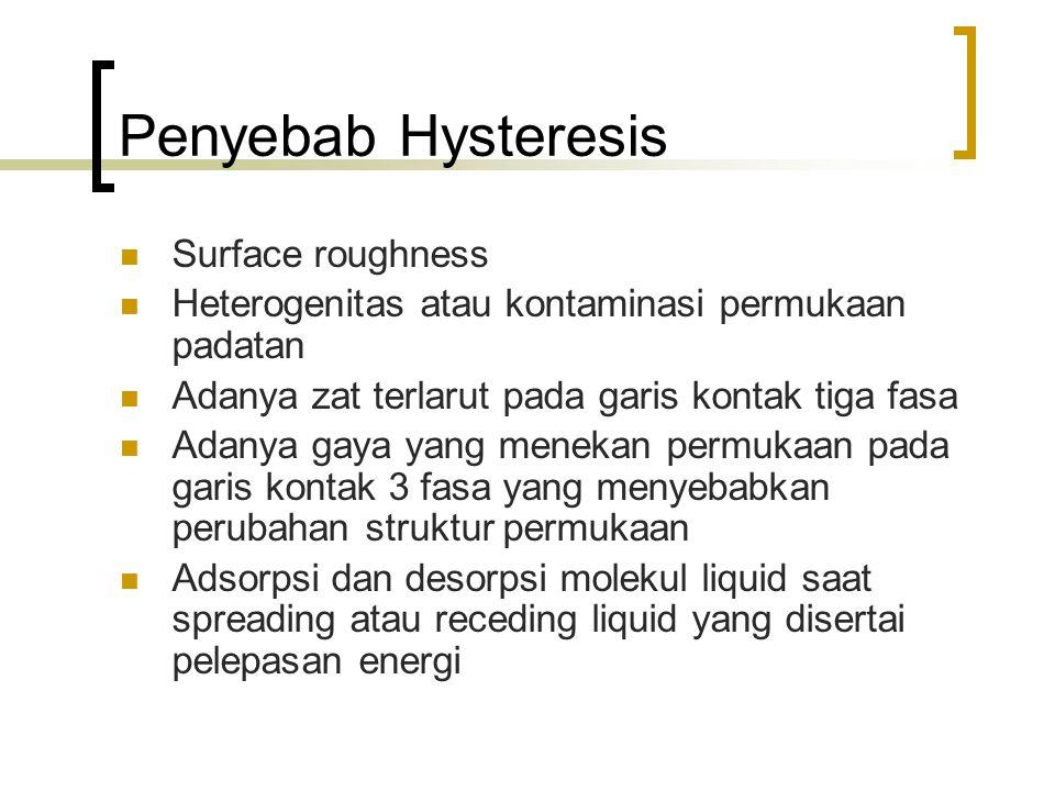 Penyebab Hysteresis Surface roughness Heterogenitas atau kontaminasi permukaan padatan Adanya zat terlarut pada garis kontak tiga fasa Adanya gaya yan