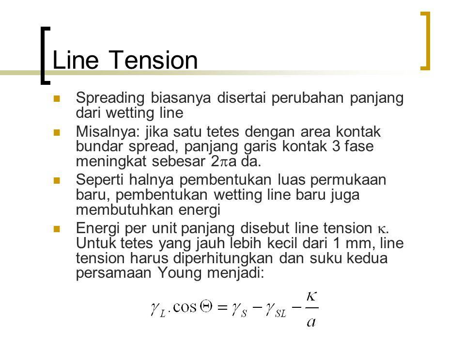Line Tension Spreading biasanya disertai perubahan panjang dari wetting line Misalnya: jika satu tetes dengan area kontak bundar spread, panjang garis