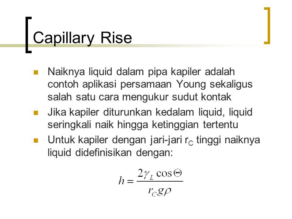 Capillary Rise Naiknya liquid dalam pipa kapiler adalah contoh aplikasi persamaan Young sekaligus salah satu cara mengukur sudut kontak Jika kapiler diturunkan kedalam liquid, liquid seringkali naik hingga ketinggian tertentu Untuk kapiler dengan jari-jari r C tinggi naiknya liquid didefinisikan dengan: