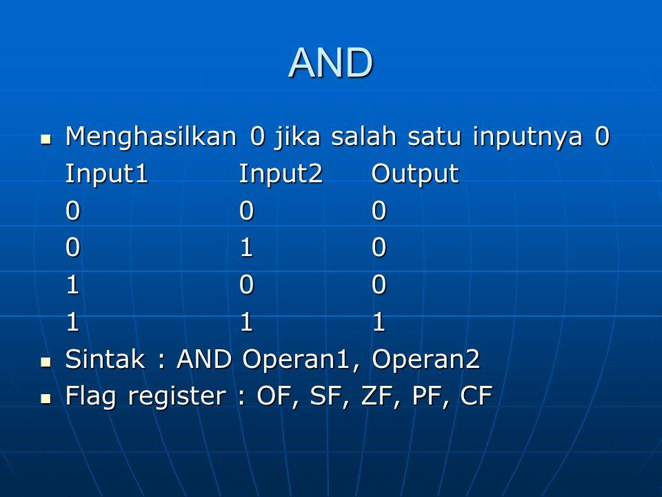 AND Menghasilkan 0 jika salah satu inputnya 0 Menghasilkan 0 jika salah satu inputnya 0 Input1Input2Output 000 010 100 111 Sintak : AND Operan1, Operan2 Sintak : AND Operan1, Operan2 Flag register : OF, SF, ZF, PF, CF Flag register : OF, SF, ZF, PF, CF
