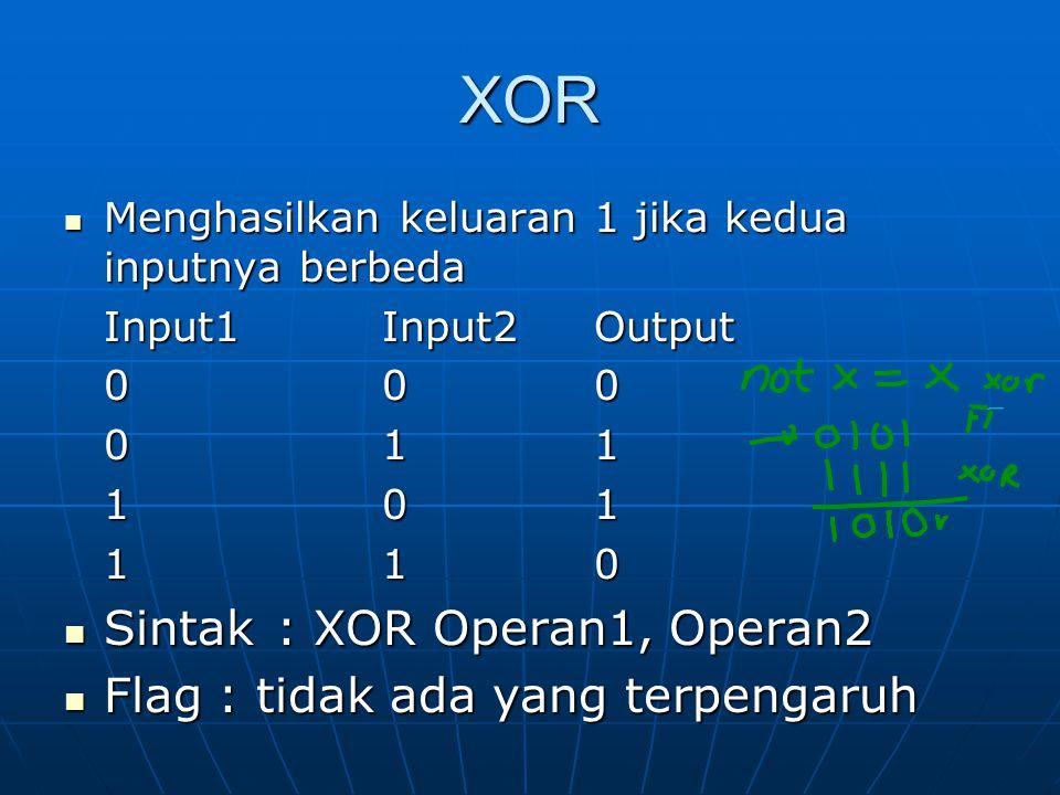 XOR Menghasilkan keluaran 1 jika kedua inputnya berbeda Menghasilkan keluaran 1 jika kedua inputnya berbeda Input1Input2Output 000 011 101 110 Sintak: XOR Operan1, Operan2 Sintak: XOR Operan1, Operan2 Flag : tidak ada yang terpengaruh Flag : tidak ada yang terpengaruh