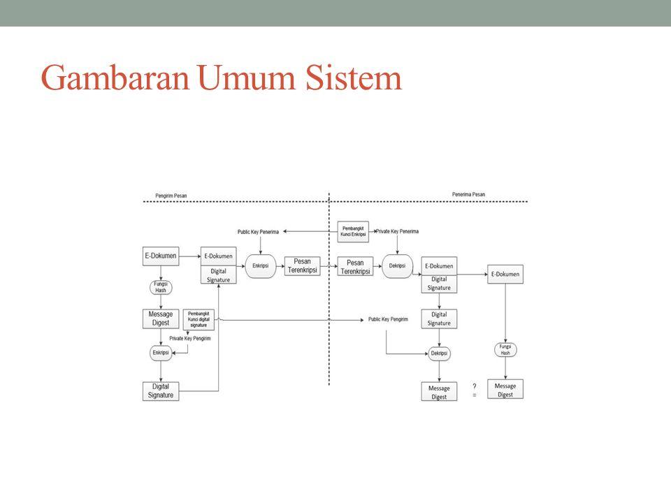 Gambaran Umum Sistem