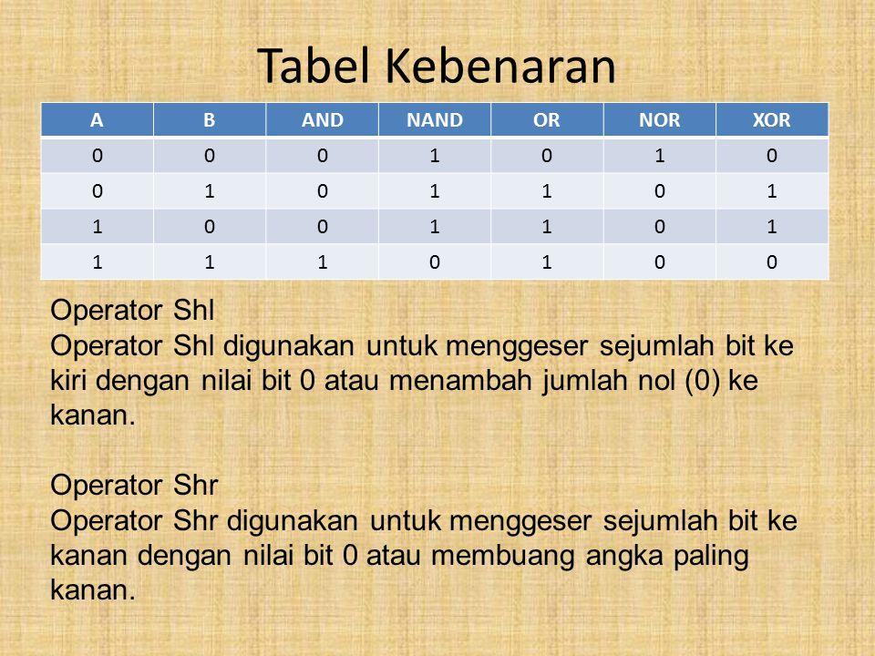 Tabel Kebenaran ABANDNANDORNORXOR 0001010 0101101 1001101 1110100 Operator Shl Operator Shl digunakan untuk menggeser sejumlah bit ke kiri dengan nilai bit 0 atau menambah jumlah nol (0) ke kanan.