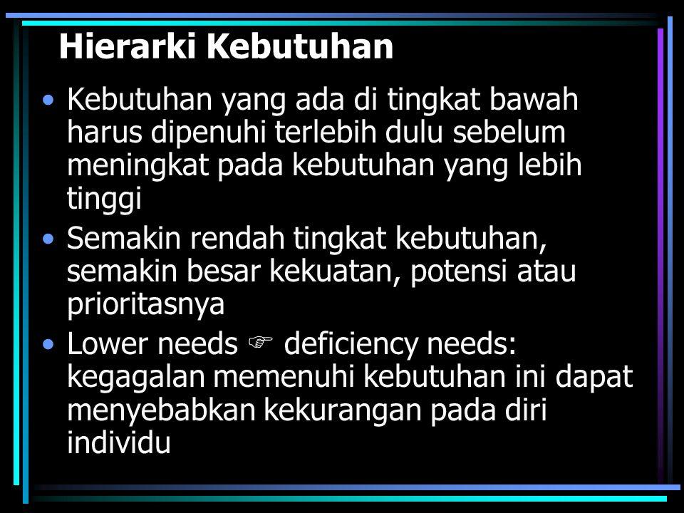 Kebutuhan yang ada di tingkat bawah harus dipenuhi terlebih dulu sebelum meningkat pada kebutuhan yang lebih tinggi Semakin rendah tingkat kebutuhan, semakin besar kekuatan, potensi atau prioritasnya Lower needs  deficiency needs: kegagalan memenuhi kebutuhan ini dapat menyebabkan kekurangan pada diri individu