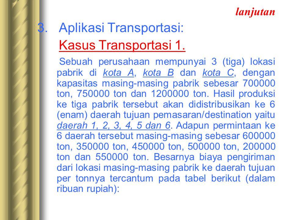 lanjutan 3.Aplikasi Transportasi: Kasus Transportasi 1.