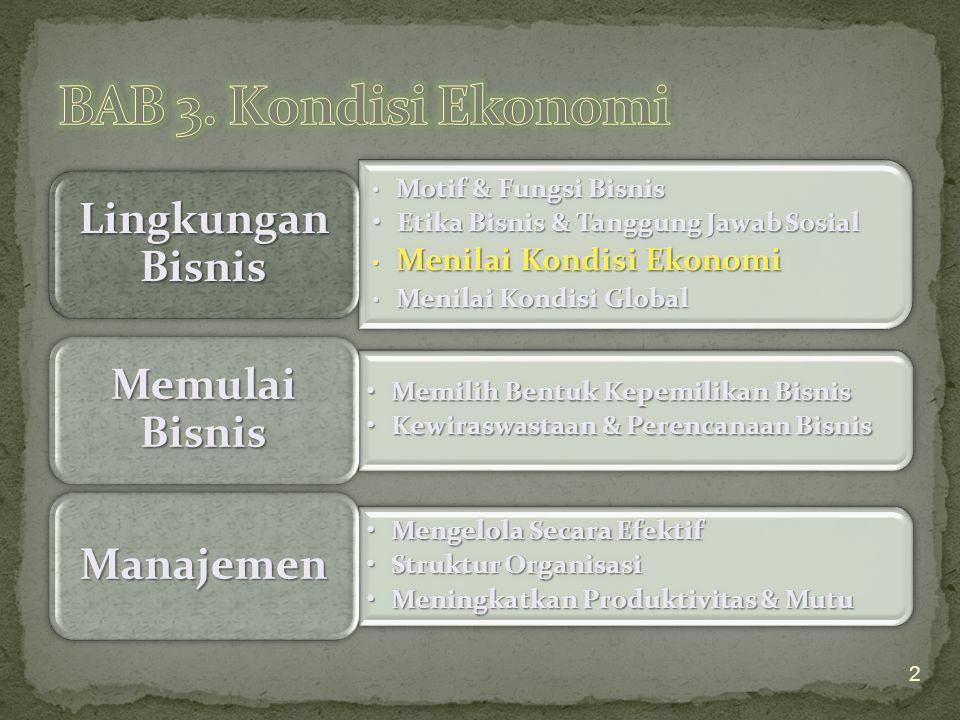 Motif & Fungsi Bisnis Motif & Fungsi Bisnis Etika Bisnis & Tanggung Jawab SosialEtika Bisnis & Tanggung Jawab Sosial Menilai Kondisi Ekonomi Menilai K