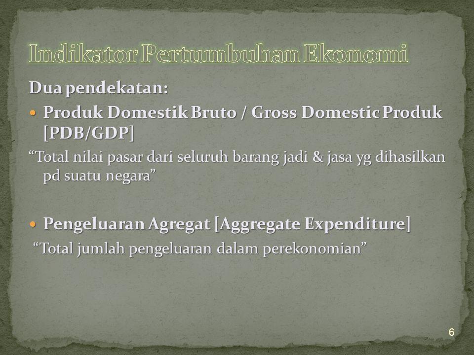 "Dua pendekatan: Produk Domestik Bruto / Gross Domestic Produk [PDB/GDP] Produk Domestik Bruto / Gross Domestic Produk [PDB/GDP] ""Total nilai pasar dar"