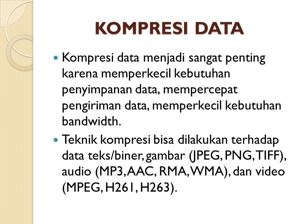 KOMPRESI DATA Kompresi data menjadi sangat penting karena memperkecil kebutuhan penyimpanan data, mempercepat pengiriman data, memperkecil kebutuhan bandwidth.