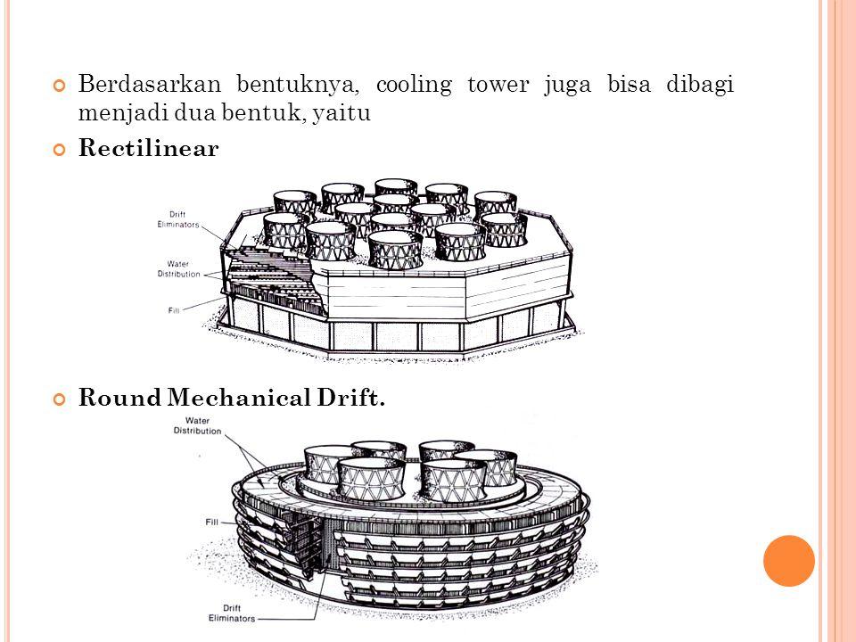 Berdasarkan bentuknya, cooling tower juga bisa dibagi menjadi dua bentuk, yaitu Rectilinear Round Mechanical Drift.