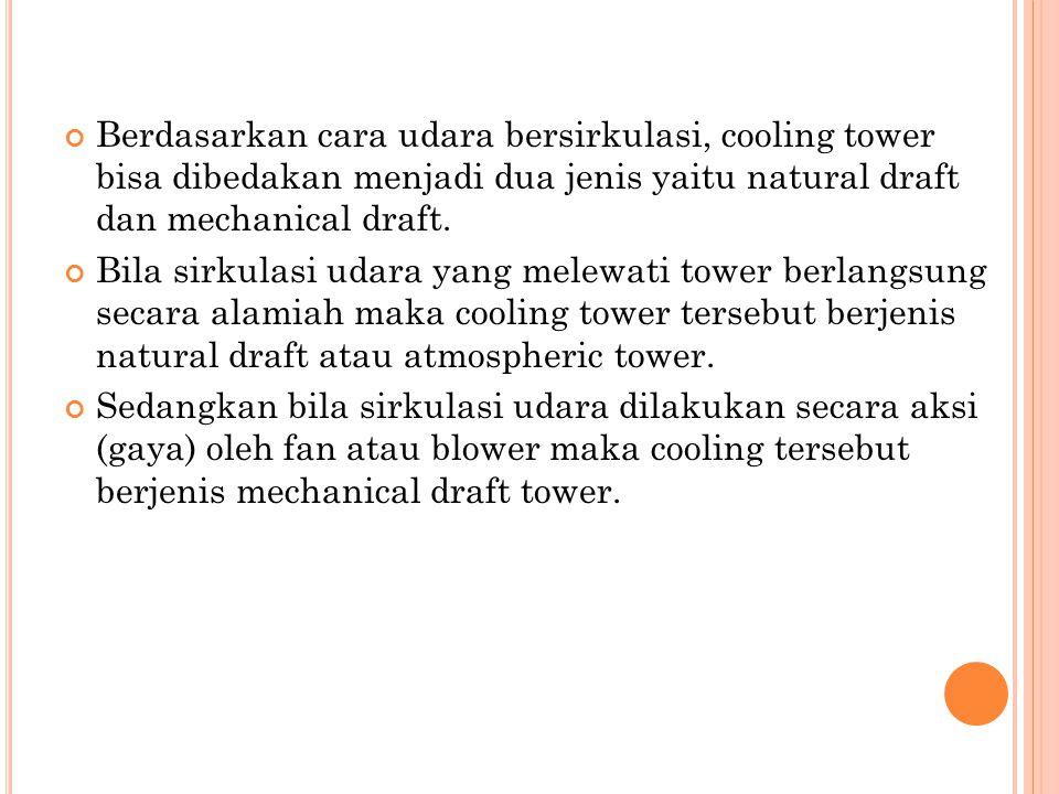 Berdasarkan cara udara bersirkulasi, cooling tower bisa dibedakan menjadi dua jenis yaitu natural draft dan mechanical draft. Bila sirkulasi udara yan