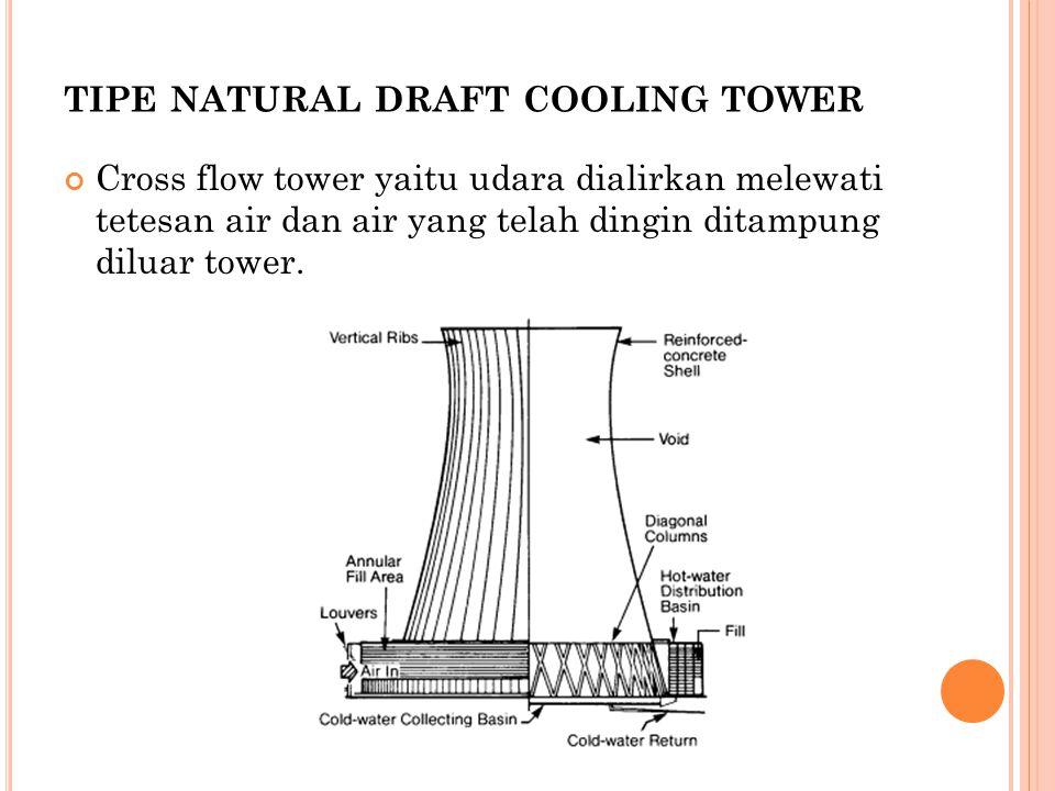 TIPE NATURAL DRAFT COOLING TOWER Cross flow tower yaitu udara dialirkan melewati tetesan air dan air yang telah dingin ditampung diluar tower.