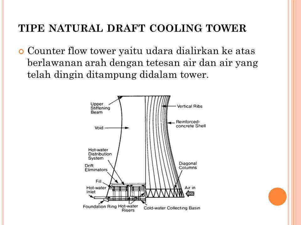 TIPE NATURAL DRAFT COOLING TOWER Counter flow tower yaitu udara dialirkan ke atas berlawanan arah dengan tetesan air dan air yang telah dingin ditampung didalam tower.