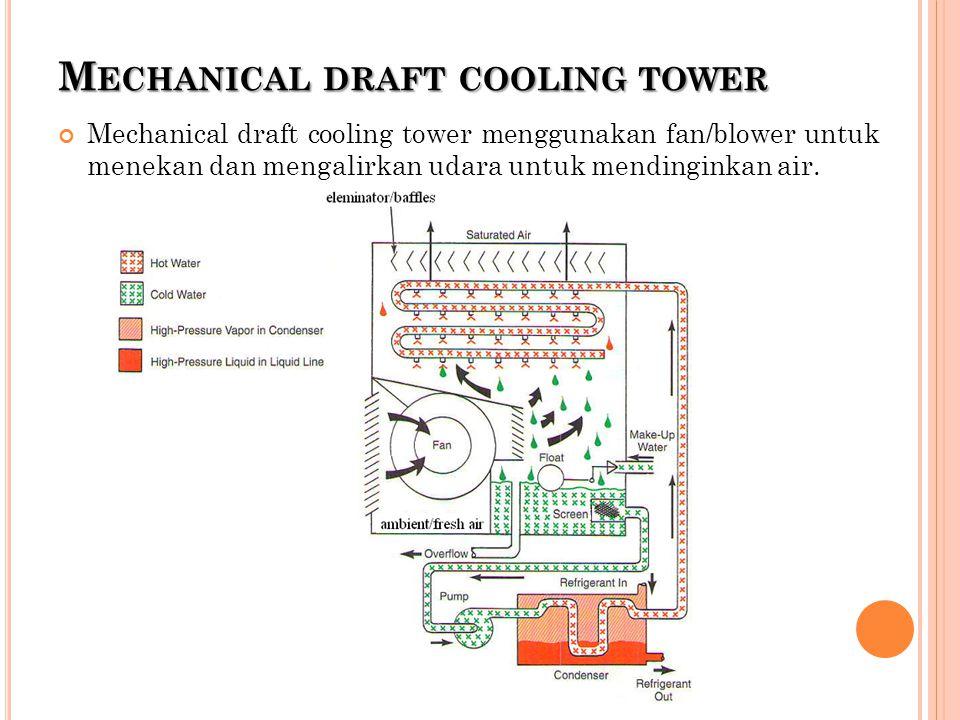 M ECHANICAL DRAFT COOLING TOWER Mechanical draft cooling tower menggunakan fan/blower untuk menekan dan mengalirkan udara untuk mendinginkan air.
